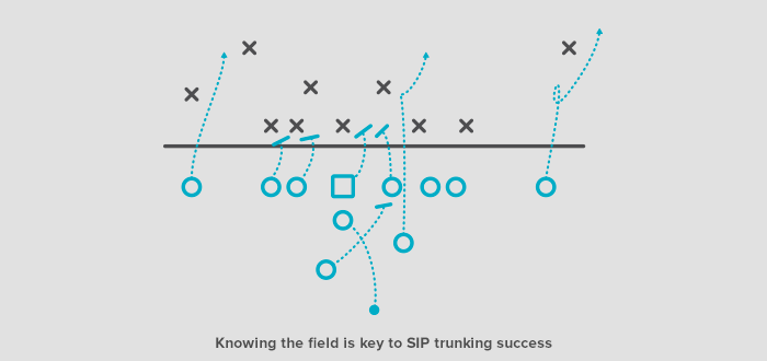 Strategy-for-reselling-SIP-trunking
